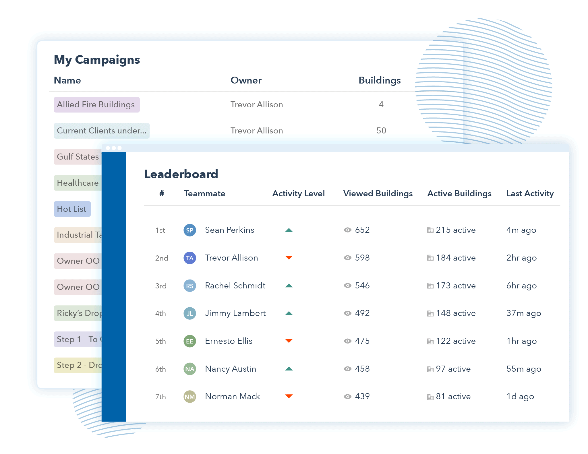 Illustration of the Atlas interface: Team leaderboard